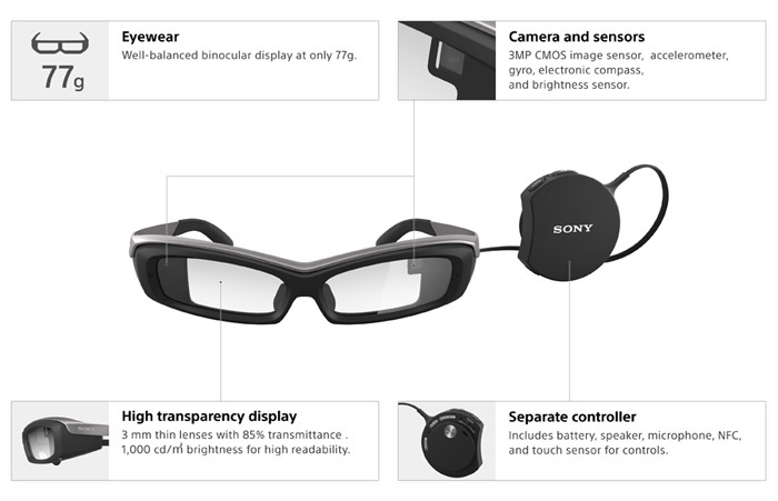 smarteyeglass features 700px 700x451 Sony新款智慧眼鏡 針對德、英開發者銷售
