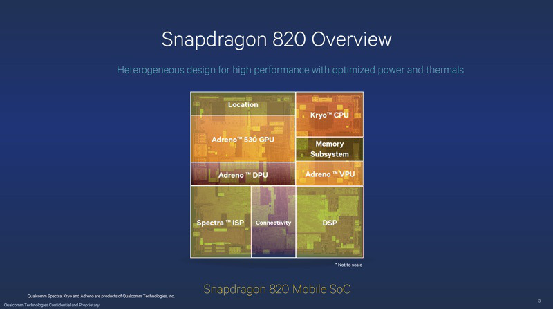 qualcomm-snapdragon-820_2_resize1