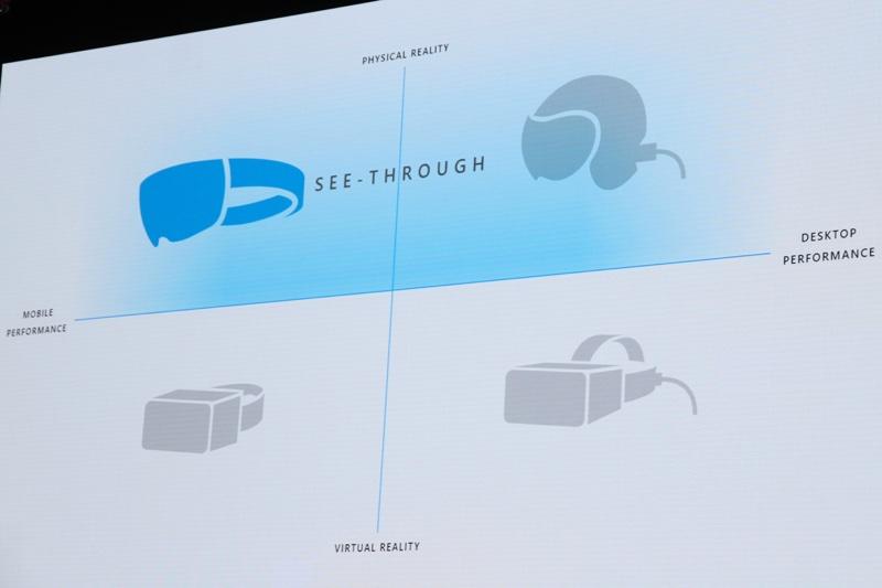 img 0208 resize HoloLens首度在台展示 擴大混合實境合作計畫