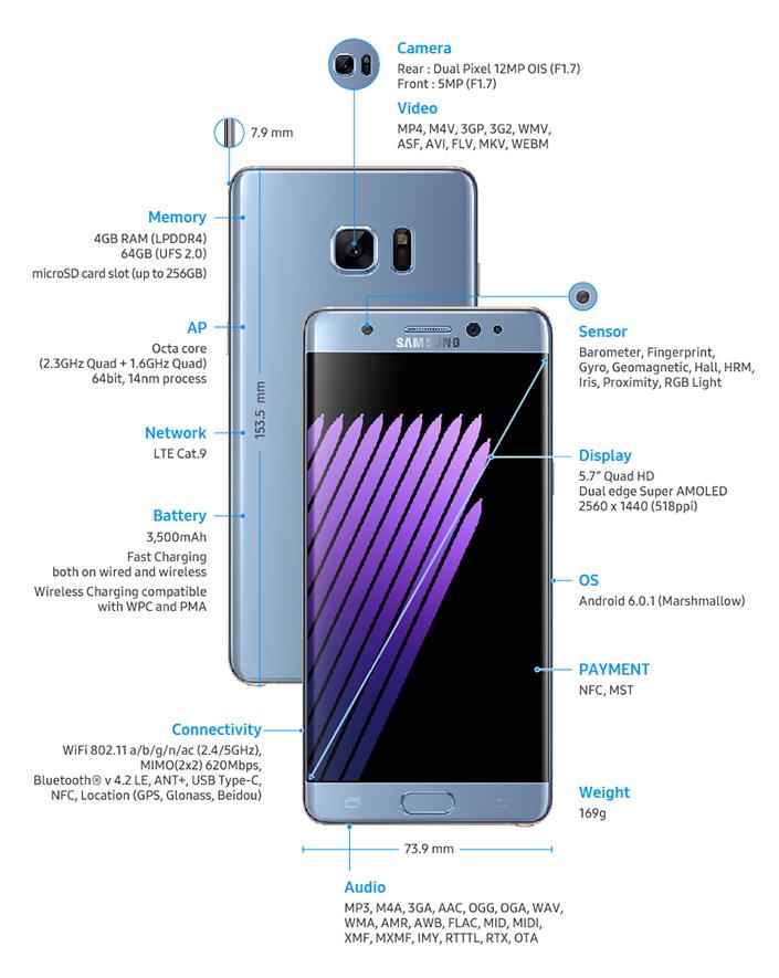 galaxynote7 spec 有「筆」較好 Galaxy Note 7加入虹膜解鎖、防水等設計