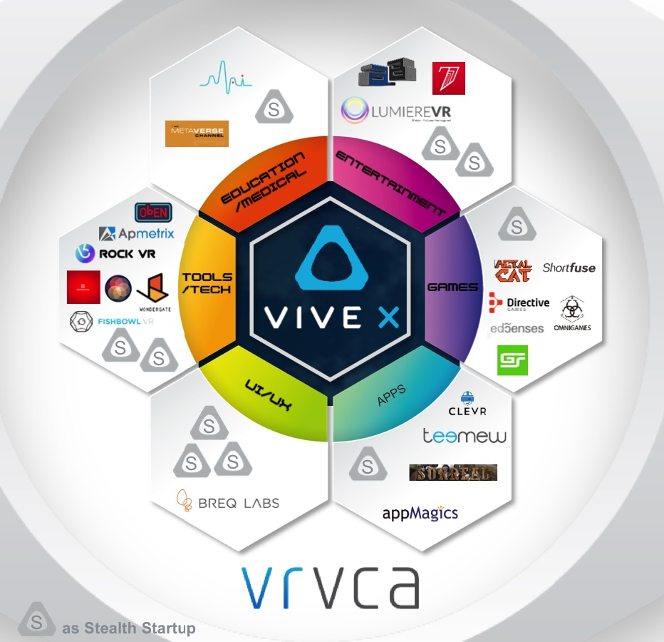 htce696b0e8819ee785a7e78987 HTC VIVE X加速器計畫 新增深圳培育機構